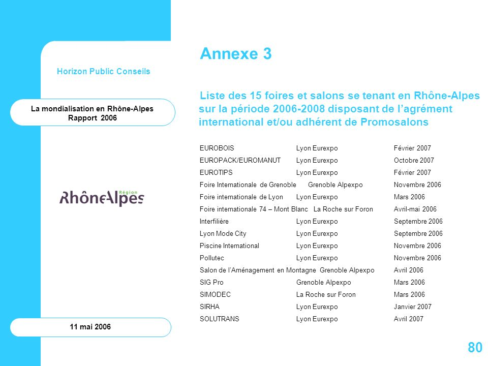 Horizon Public Conseils 11 mai 2006 Annexe 3 Liste des 15 foires et salons se tenant en Rhône-Alpes sur la période 2006-2008 disposant de lagrément in