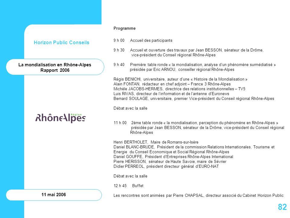 Horizon Public Conseils 11 mai 2006 Programme 9 h 00 Accueil des participants 9 h 30 Accueil et ouverture des travaux par Jean BESSON, sénateur de la