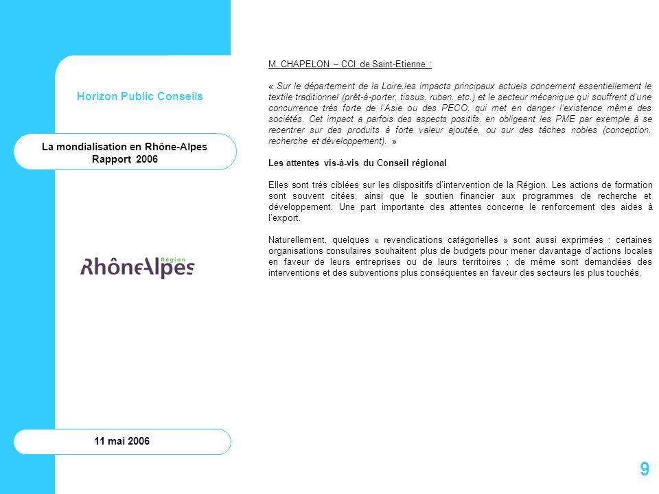 Horizon Public Conseils 11 mai 2006 La mondialisation en Rhône-Alpes Rapport 2006 Veng Hour, traiteur chinois, compte ainsi quelques 17 restaurants à travers la France, mais 2 seulement en Rhône-Alpes (centre commercial La Part-Dieu).