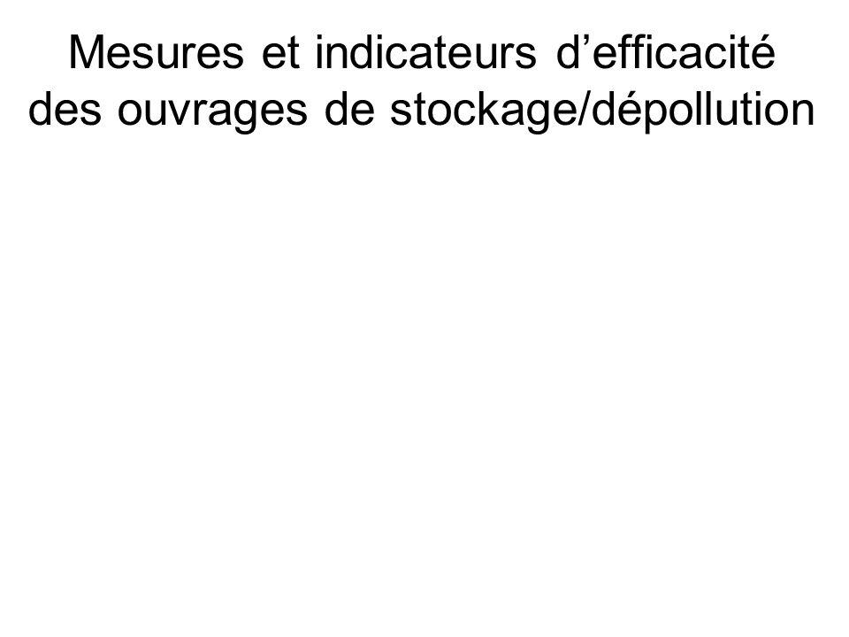 Mesures et indicateurs defficacité des ouvrages de stockage/dépollution