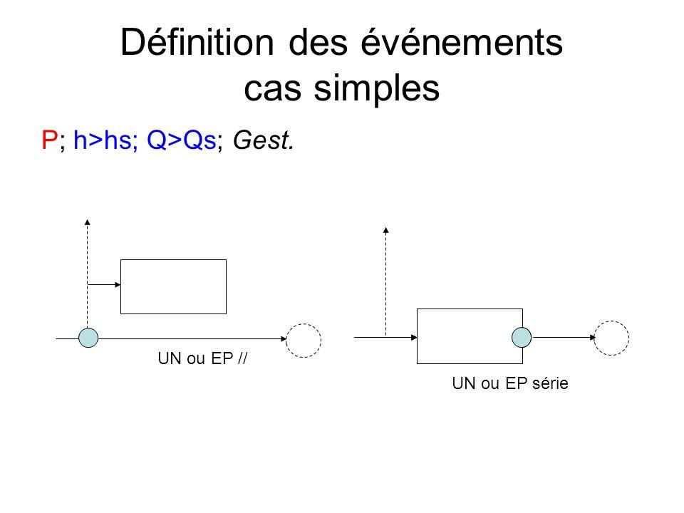 Définition des événements cas simples P; h>hs; Q>Qs; Gest. UN ou EP // UN ou EP série