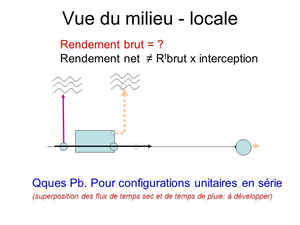 Vue du milieu - locale Qques Pb. Pour configurations unitaires en série (superposition des flux de temps sec et de temps de pluie: à développer) Rende