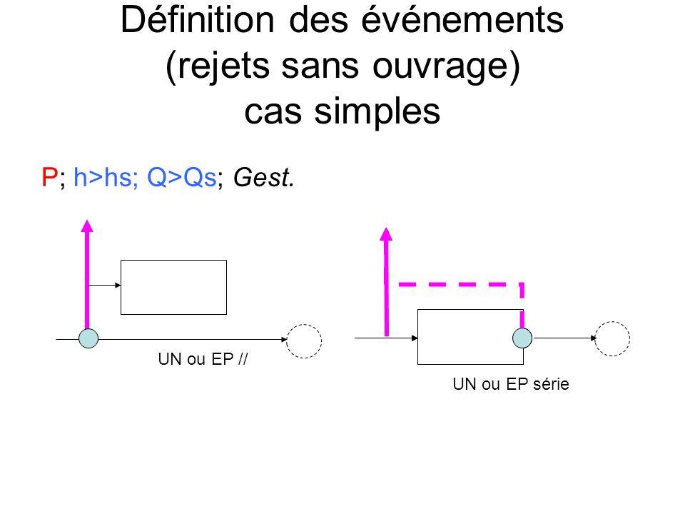 Définition des événements (rejets sans ouvrage) cas simples P; h>hs; Q>Qs; Gest. UN ou EP // UN ou EP série