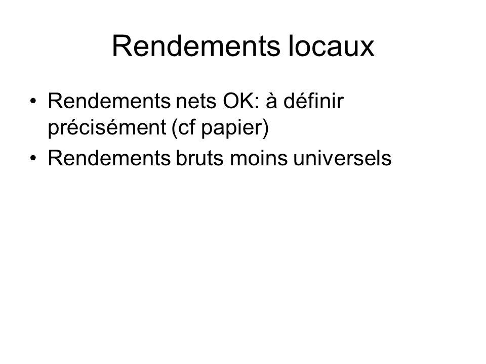 Rendements locaux Rendements nets OK: à définir précisément (cf papier) Rendements bruts moins universels