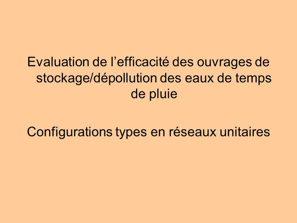 Evaluation de lefficacité des ouvrages de stockage/dépollution des eaux de temps de pluie Configurations types en réseaux unitaires