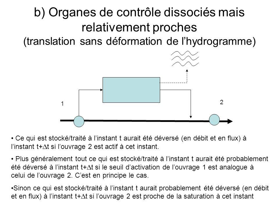 b) Organes de contrôle dissociés mais relativement proches (translation sans déformation de lhydrogramme) 1 2 Ce qui est stocké/traité à linstant t aurait été déversé (en débit et en flux) à linstant t+ t si louvrage 2 est actif à cet instant.