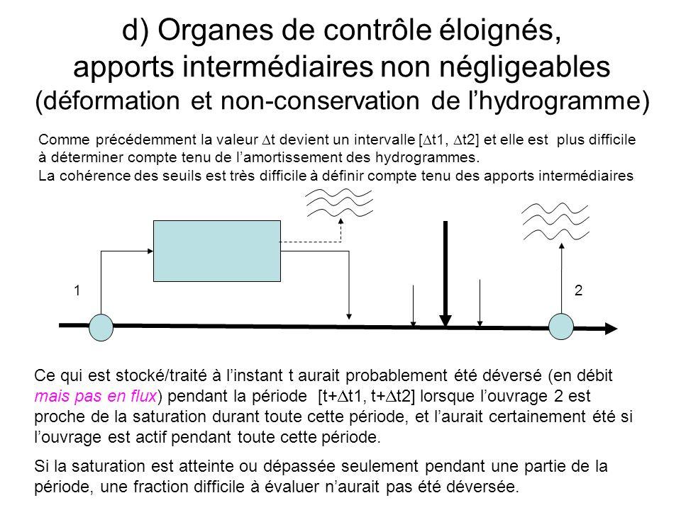 d) Organes de contrôle éloignés, apports intermédiaires non négligeables (déformation et non-conservation de lhydrogramme) 1 2 Ce qui est stocké/trait