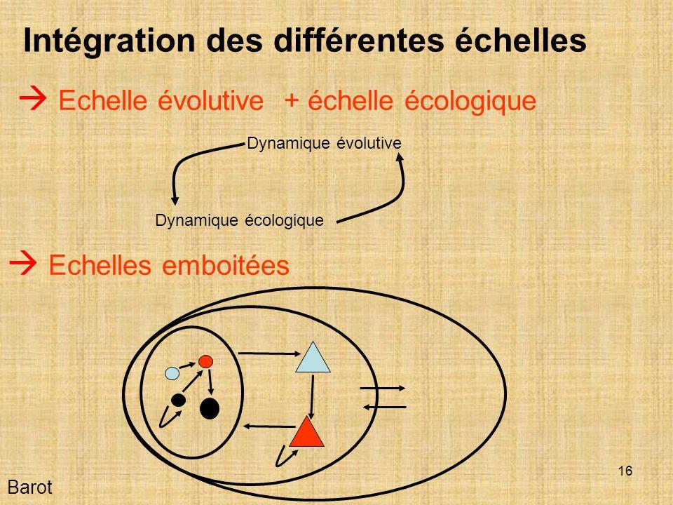 16 Barot Intégration des différentes échelles Echelle évolutive + échelle écologique Echelles emboitées Dynamique écologique Dynamique évolutive