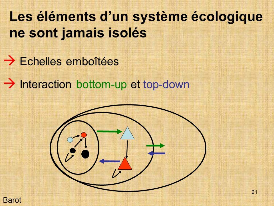 21 Barot Les éléments dun système écologique ne sont jamais isolés Echelles emboîtées Interaction bottom-up et top-down