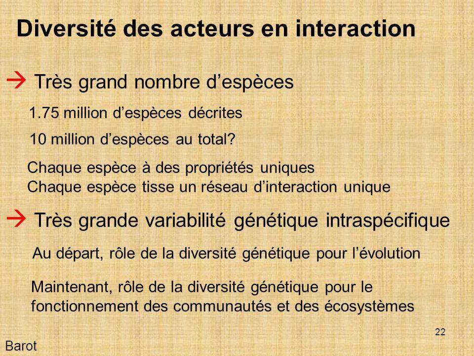 22 Barot Diversité des acteurs en interaction Très grand nombre despèces Très grande variabilité génétique intraspécifique 1.75 million despèces décrites 10 million despèces au total.