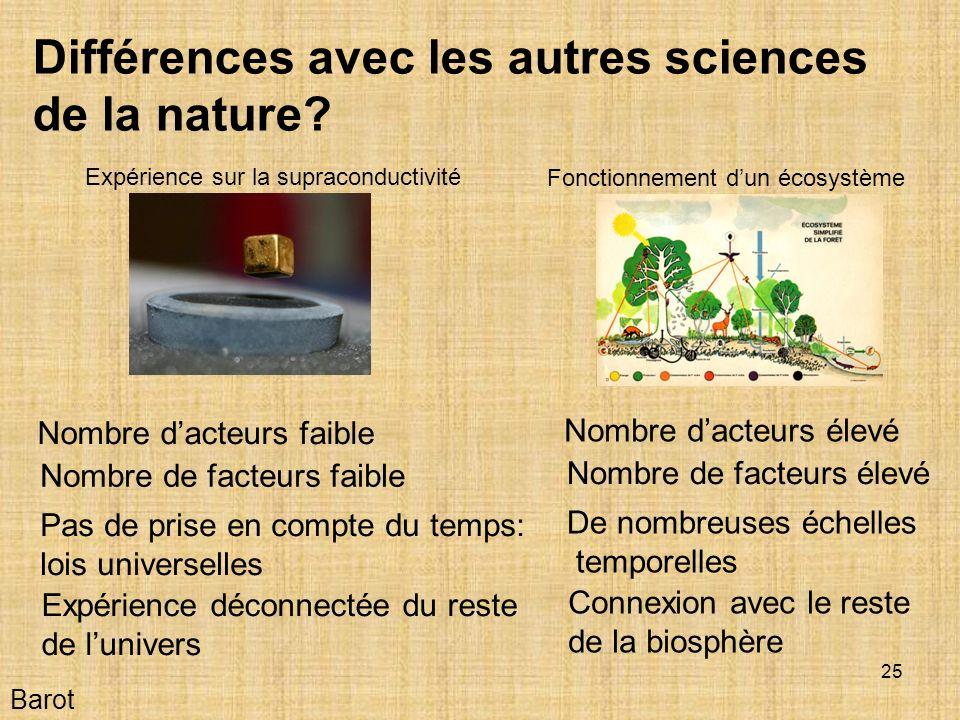 25 Barot Différences avec les autres sciences de la nature.