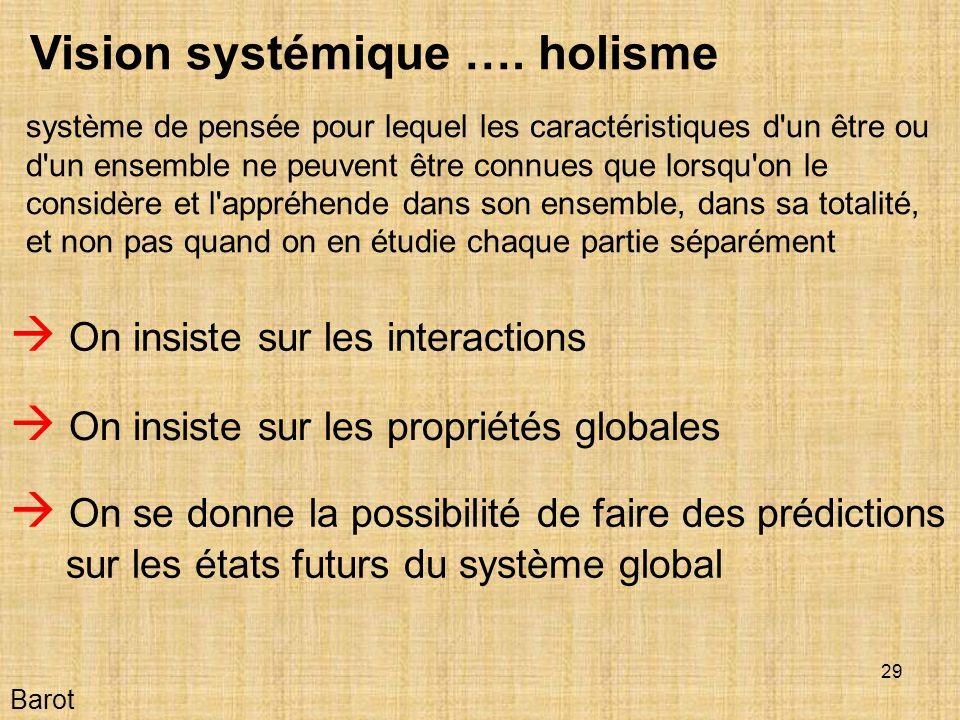 29 Vision systémique ….