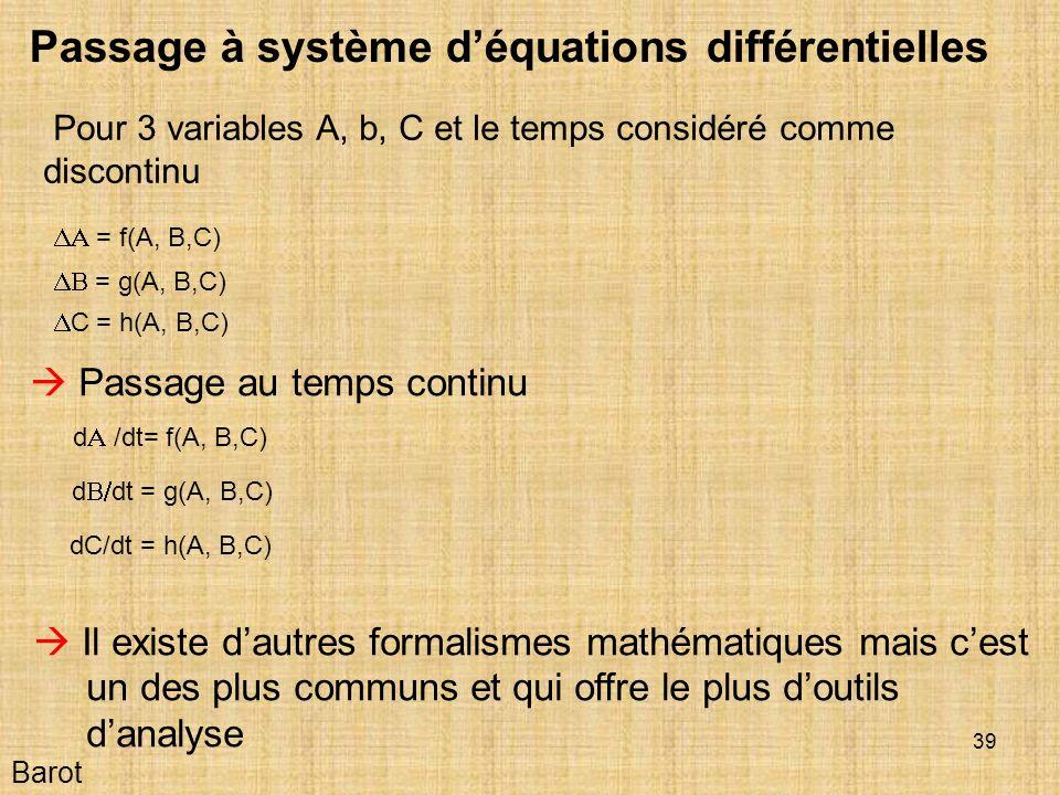 39 Barot Passage à système déquations différentielles Passage au temps continu = f(A, B,C) Pour 3 variables A, b, C et le temps considéré comme discontinu = g(A, B,C) C = h(A, B,C) d /dt= f(A, B,C) d dt = g(A, B,C) dC/dt = h(A, B,C) Il existe dautres formalismes mathématiques mais cest un des plus communs et qui offre le plus doutils danalyse