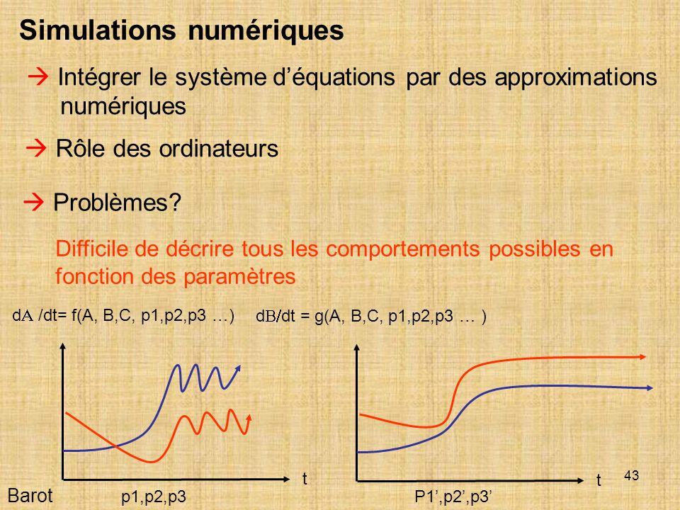 43 Barot Simulations numériques Intégrer le système déquations par des approximations numériques Problèmes.