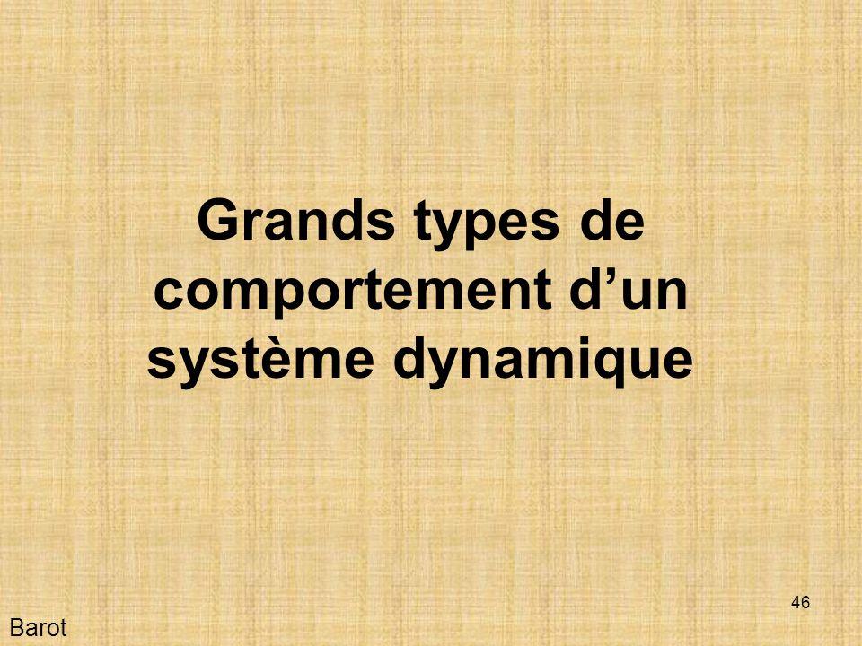 46 Grands types de comportement dun système dynamique Barot