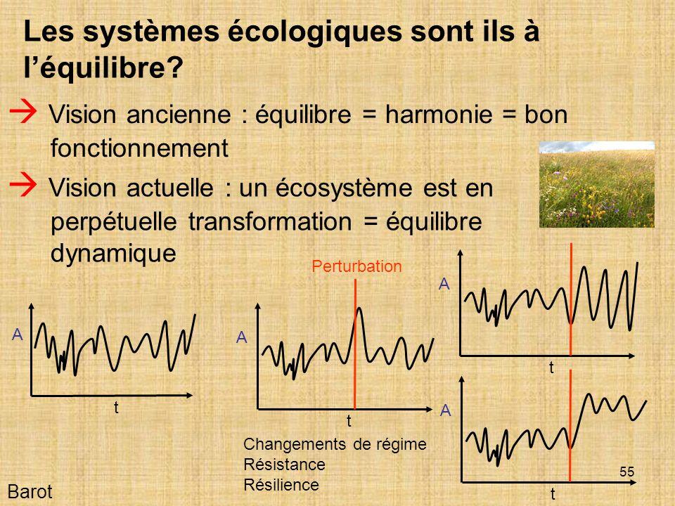 55 Barot Les systèmes écologiques sont ils à léquilibre.