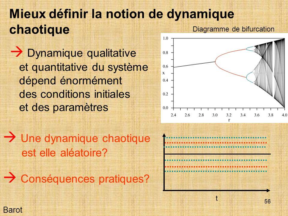 56 Barot Mieux définir la notion de dynamique chaotique Dynamique qualitative et quantitative du système dépend énormément des conditions initiales et des paramètres Une dynamique chaotique est elle aléatoire.