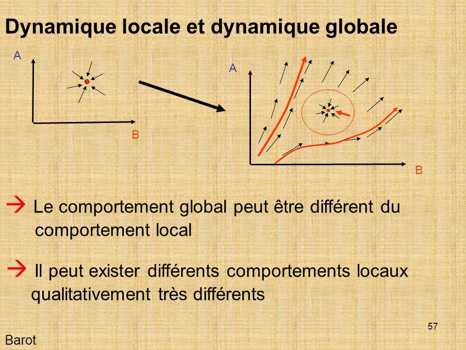 57 Barot Dynamique locale et dynamique globale Le comportement global peut être différent du comportement local A B A B Il peut exister différents comportements locaux qualitativement très différents