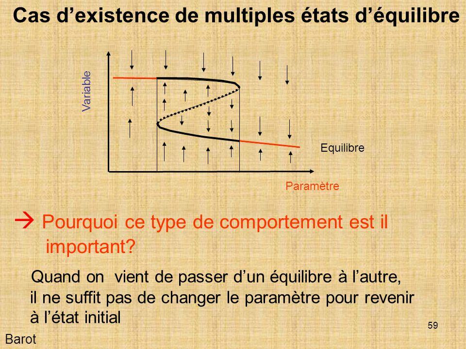 59 Barot Cas dexistence de multiples états déquilibre Pourquoi ce type de comportement est il important.