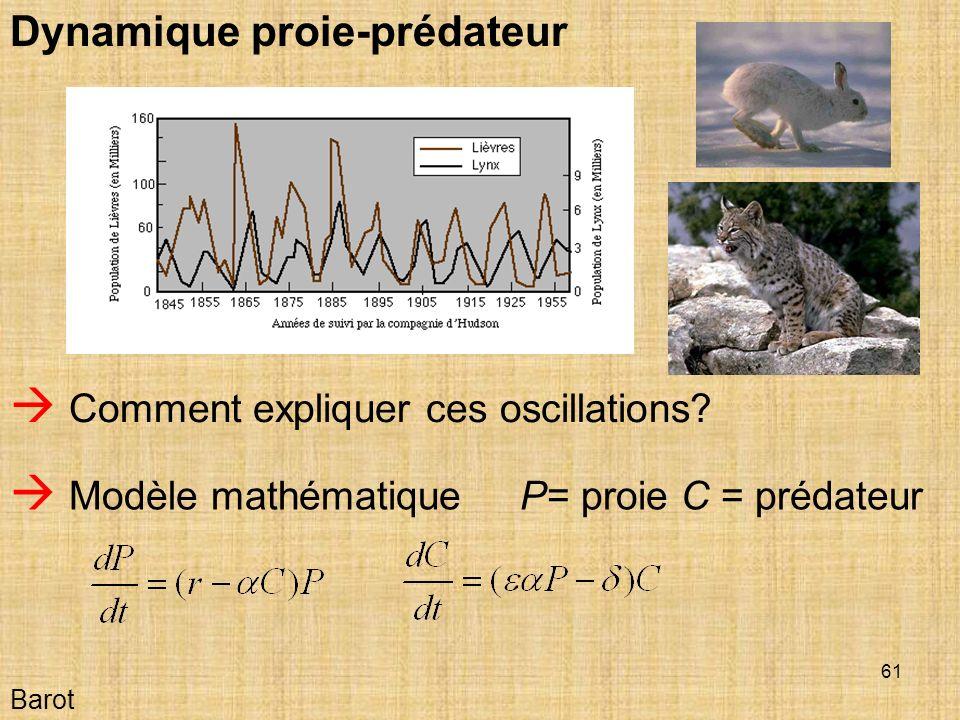61 Barot Dynamique proie-prédateur Comment expliquer ces oscillations.