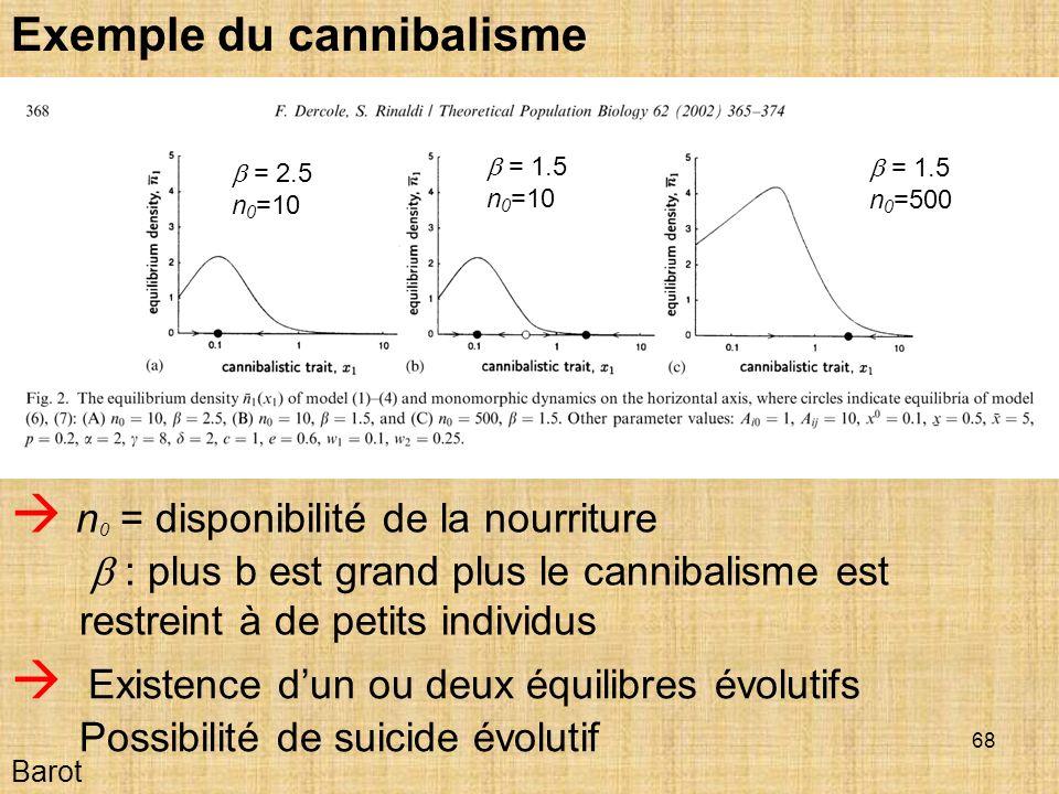 68 Barot Exemple du cannibalisme Existence dun ou deux équilibres évolutifs Possibilité de suicide évolutif n 0 = disponibilité de la nourriture : plus b est grand plus le cannibalisme est restreint à de petits individus = 2.5 n 0 =10 = 1.5 n 0 =10 = 1.5 n 0 =500