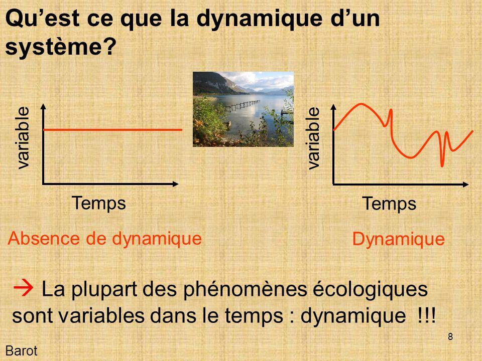 8 La plupart des phénomènes écologiques sont variables dans le temps : dynamique !!.