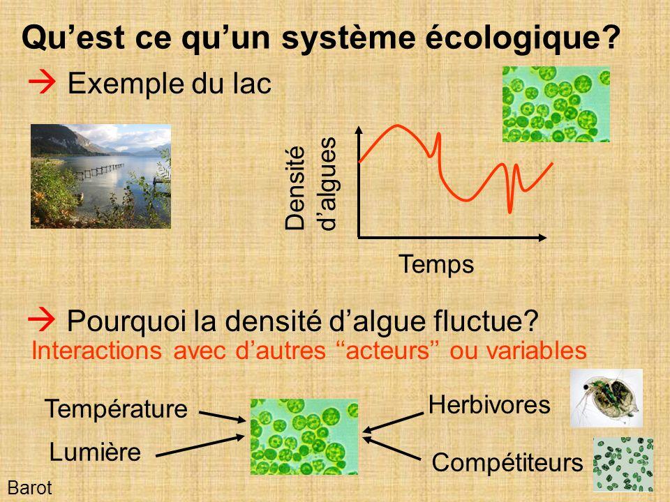 50 Barot Faible résilience temps Variable écologique Résilience Perturbation Forte résilience temps Variable écologique