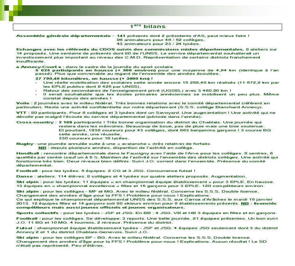 - Solidarité financière 2011-2012 - Kms élèves 2011-2012