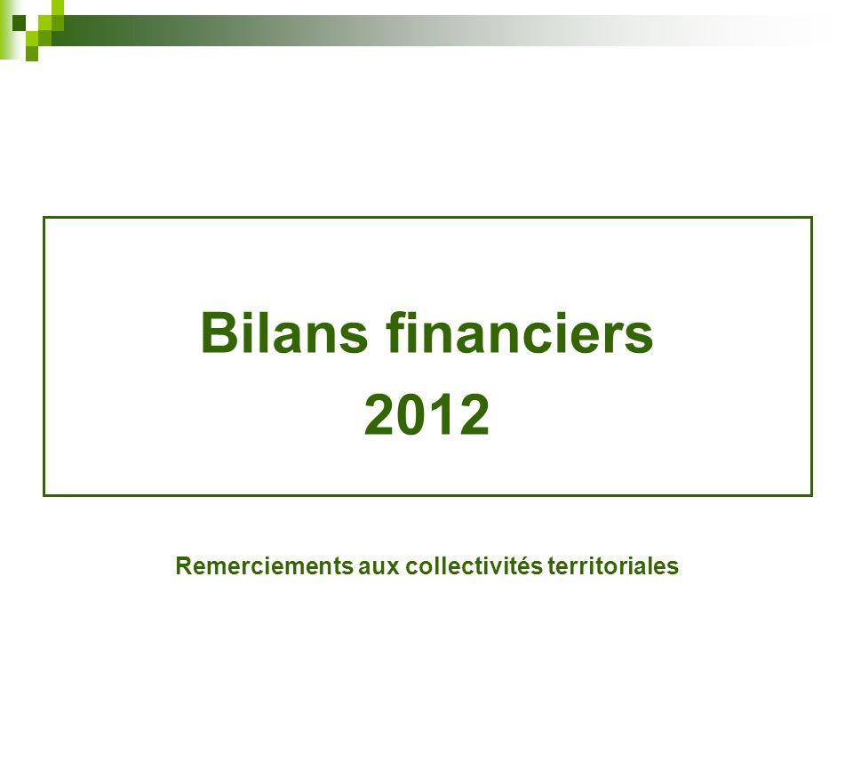 Bilans financiers 2012 Remerciements aux collectivités territoriales