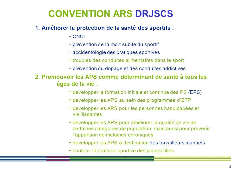 2 CONVENTION ARS DRJSCS 1. Améliorer la protection de la santé des sportifs : - CNCI - prévention de la mort subite du sportif - accidentologie des pr