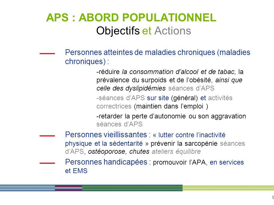 5 APS : ABORD POPULATIONNEL Objectifs et Actions Personnes atteintes de maladies chroniques (maladies chroniques) : -réduire la consommation dalcool e