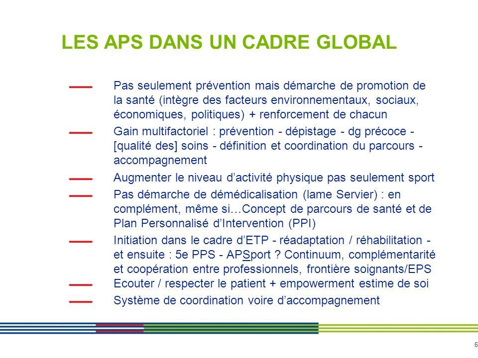 6 LES APS DANS UN CADRE GLOBAL Pas seulement prévention mais démarche de promotion de la santé (intègre des facteurs environnementaux, sociaux, économ