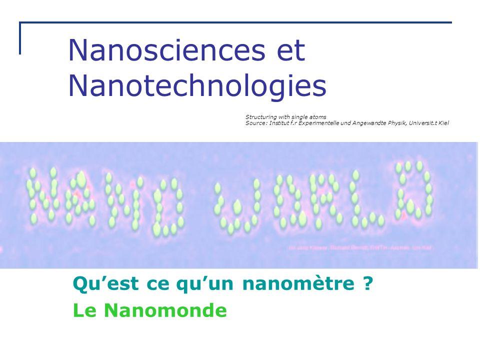 Nanosciences et Nanotechnologies Quest ce quun nanomètre ? Le Nanomonde Structuring with single atoms Source: Institut f.r Experimentelle und Angewand