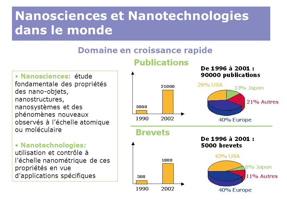 Nanosciences: étude fondamentale des propriétés des nano-objets, nanostructures, nanosystèmes et des phénomènes nouveaux observés à léchelle atomique