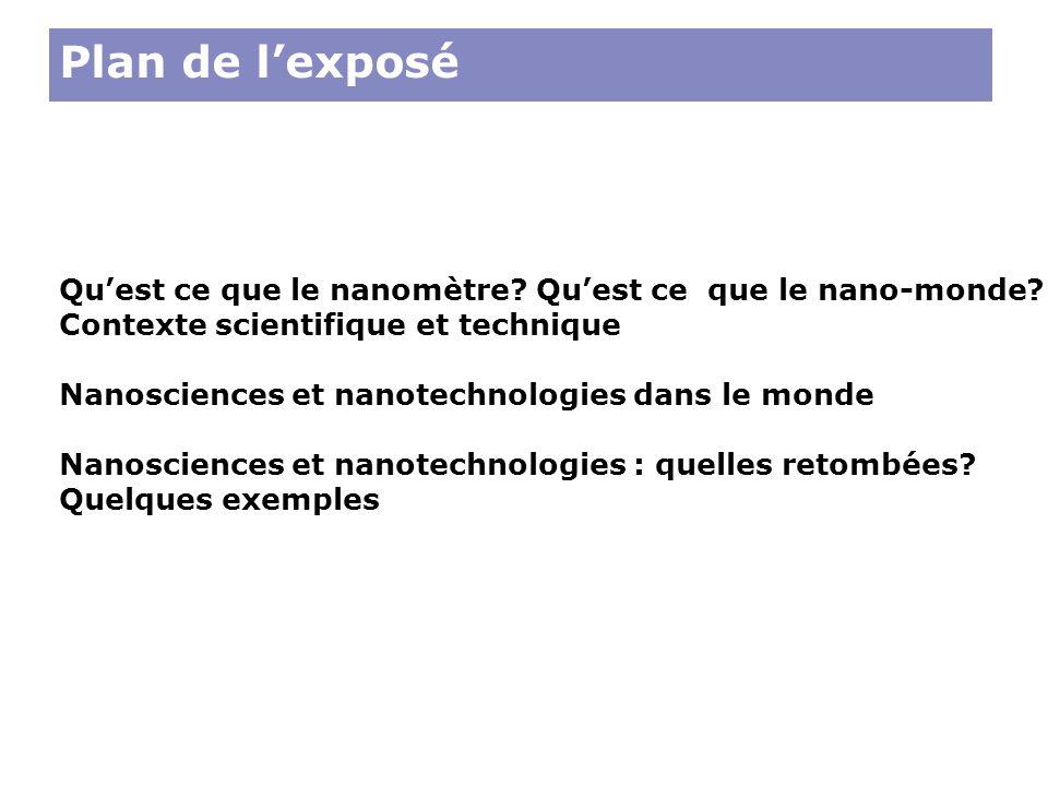 Plan de lexposé Quest ce que le nanomètre? Quest ce que le nano-monde? Contexte scientifique et technique Nanosciences et nanotechnologies dans le mon