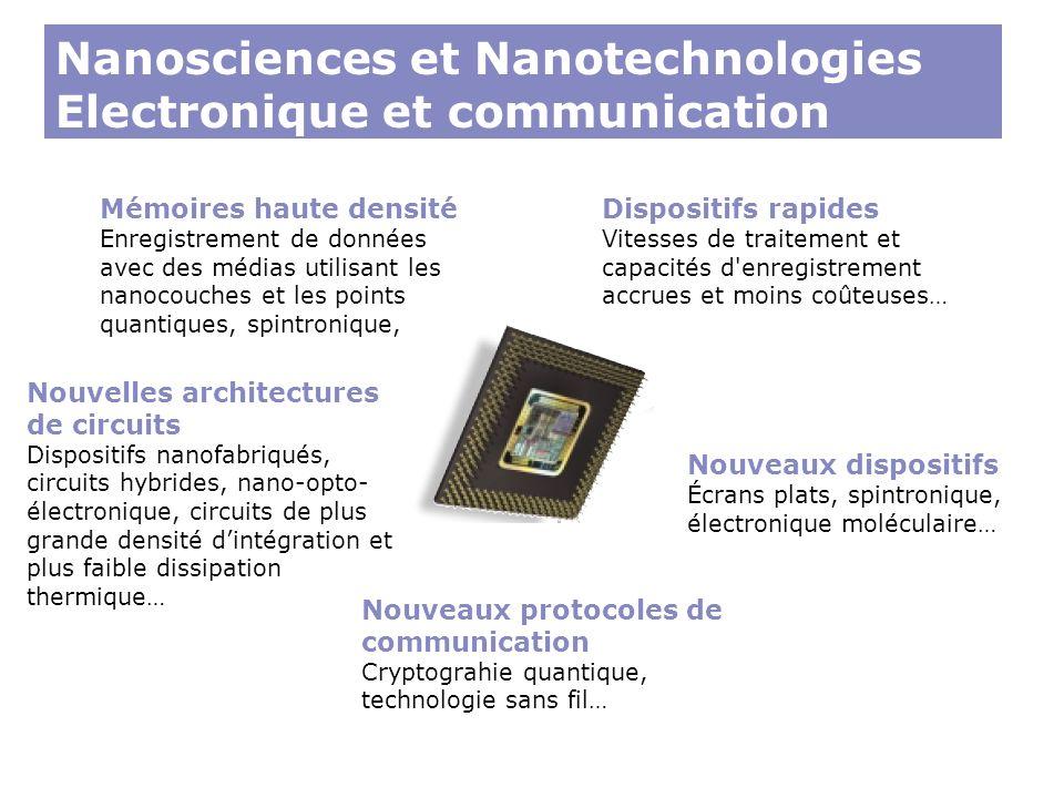 Nanosciences et Nanotechnologies Electronique et communication Mémoires haute densité Enregistrement de données avec des médias utilisant les nanocouc