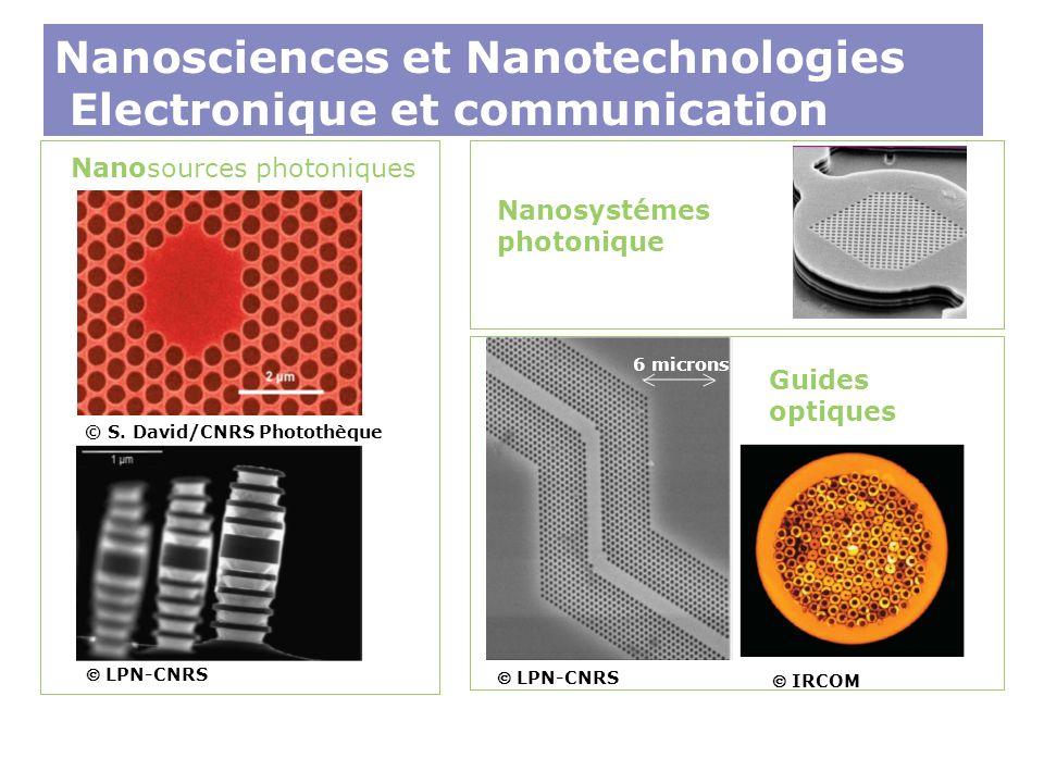Guides optiques Nanosciences et Nanotechnologies Electronique et communication IRCOM LPN-CNRS 6 microns LPN-CNRS Nanosources photoniques Nanosystémes