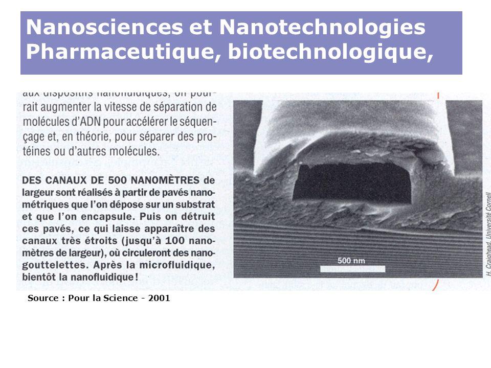Source : Pour la Science - 2001 Nanosciences et Nanotechnologies Pharmaceutique, biotechnologique, santé