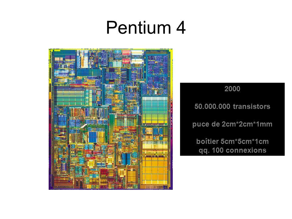 Pentium 4 2000 50.000.000 transistors puce de 2cm*2cm*1mm boîtier 5cm*5cm*1cm qq. 100 connexions