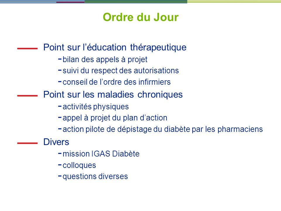 Ordre du Jour Point sur léducation thérapeutique - bilan des appels à projet - suivi du respect des autorisations - conseil de lordre des infirmiers P