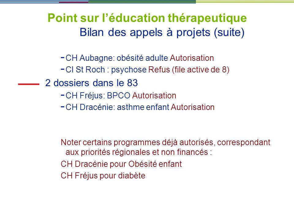 Point sur léducation thérapeutique Bilan des appels à projets (suite) - CH Aubagne: obésité adulte Autorisation - Cl St Roch : psychose Refus (file ac