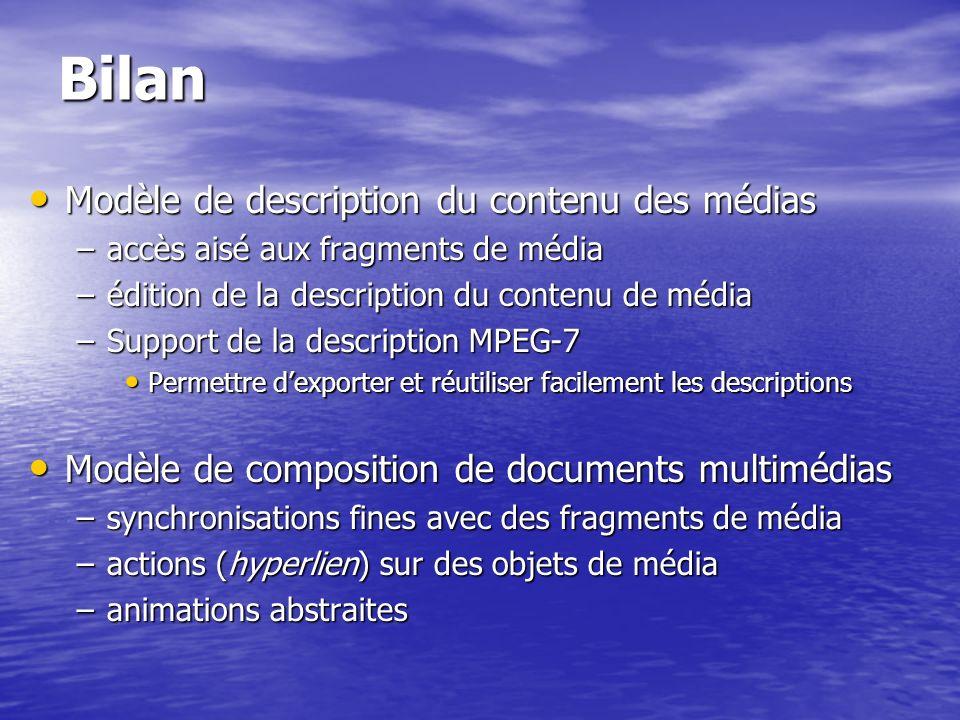 Bilan Modèle de description du contenu des médias Modèle de description du contenu des médias –accès aisé aux fragments de média –édition de la descri