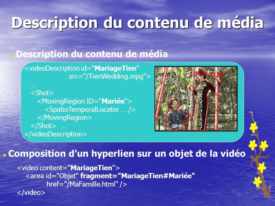 Description du contenu de média Composition dun hyperlien sur un objet de la vidéo <area id= Objet fragment= MariageTien#Mariée href= /MaFamille.html /> Description du contenu de média <videoDescription id= MariageTien src= /TienWedding.mpg > … …