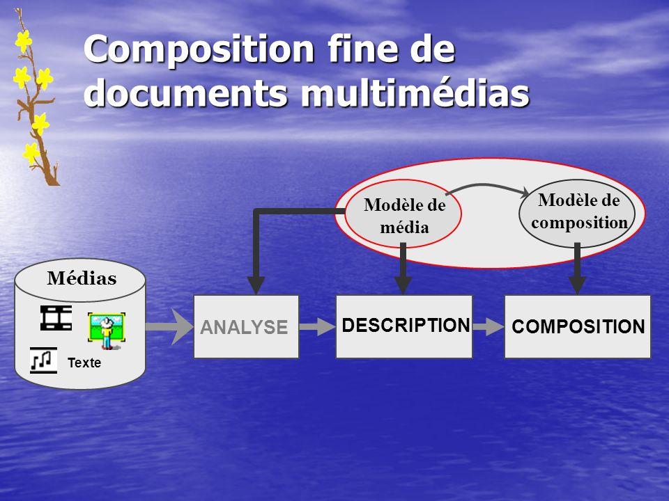 Modèle de contenu pour la vidéo VideoSegment segment MovingRegion …… Content StructuredVideo …… Temporal Spatial Actor [tracking; hyperlink] intervalle VideoSegment …… Sous-Actor sous-intervalle Sous-region