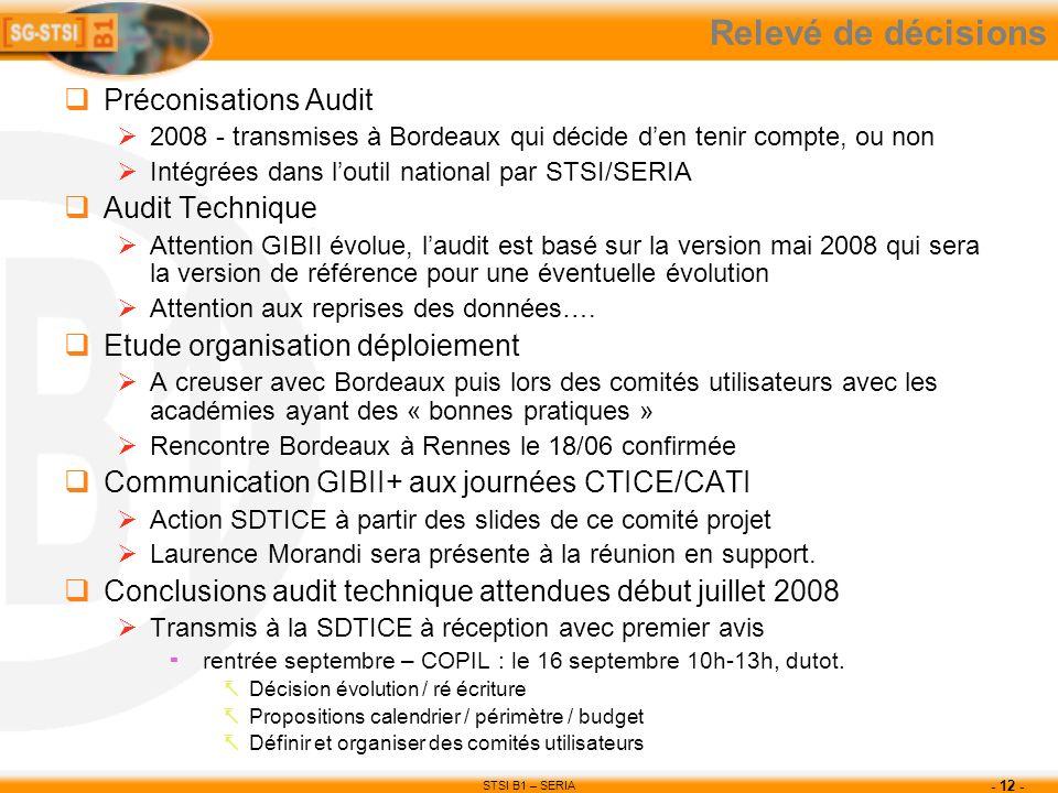 STSI B1 – SERIA - 12 - Relevé de décisions Préconisations Audit 2008 - transmises à Bordeaux qui décide den tenir compte, ou non Intégrées dans loutil