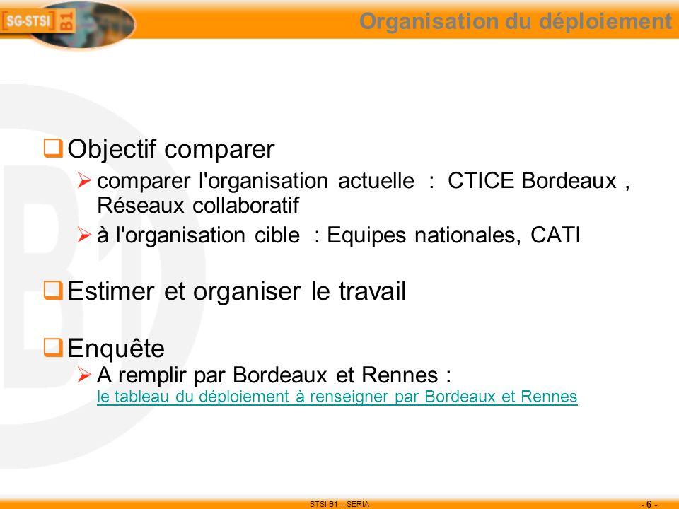 STSI B1 – SERIA - 6 - Organisation du déploiement Objectif comparer comparer l'organisation actuelle : CTICE Bordeaux, Réseaux collaboratif à l'organi