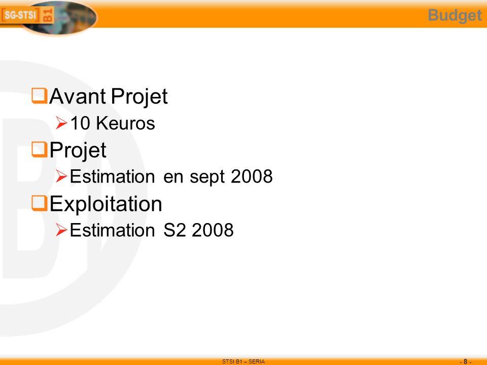 STSI B1 – SERIA - 8 - Budget Avant Projet 10 Keuros Projet Estimation en sept 2008 Exploitation Estimation S2 2008
