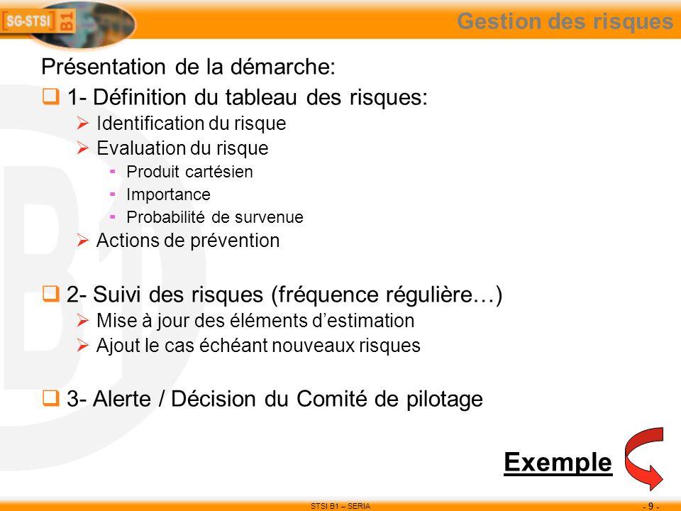 STSI B1 – SERIA - 9 - Gestion des risques Présentation de la démarche: 1- Définition du tableau des risques: Identification du risque Evaluation du ri