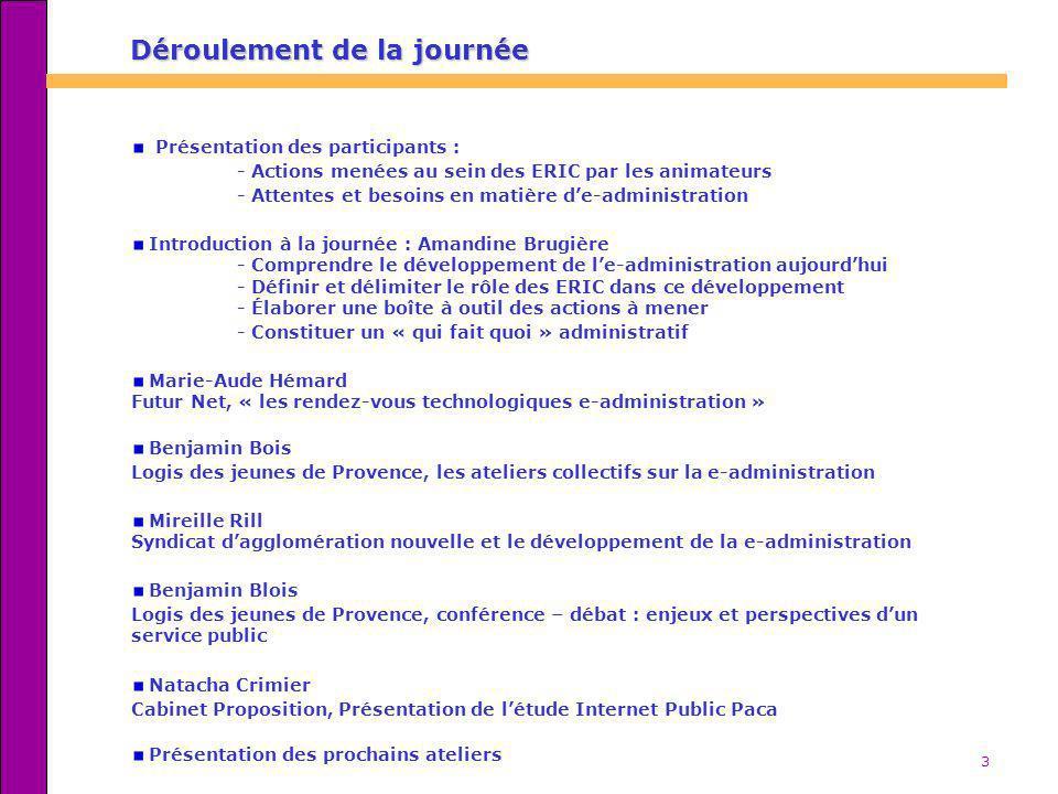 3 Présentation des participants : - Actions menées au sein des ERIC par les animateurs - Attentes et besoins en matière de-administration Introduction