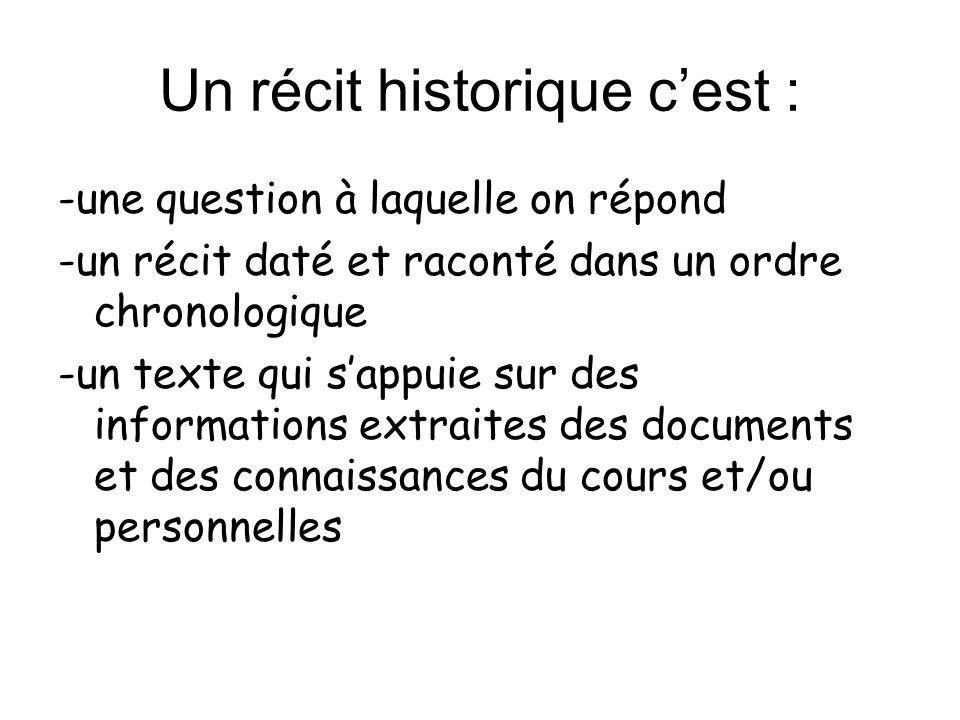Un récit historique cest : -une question à laquelle on répond -un récit daté et raconté dans un ordre chronologique -un texte qui sappuie sur des info